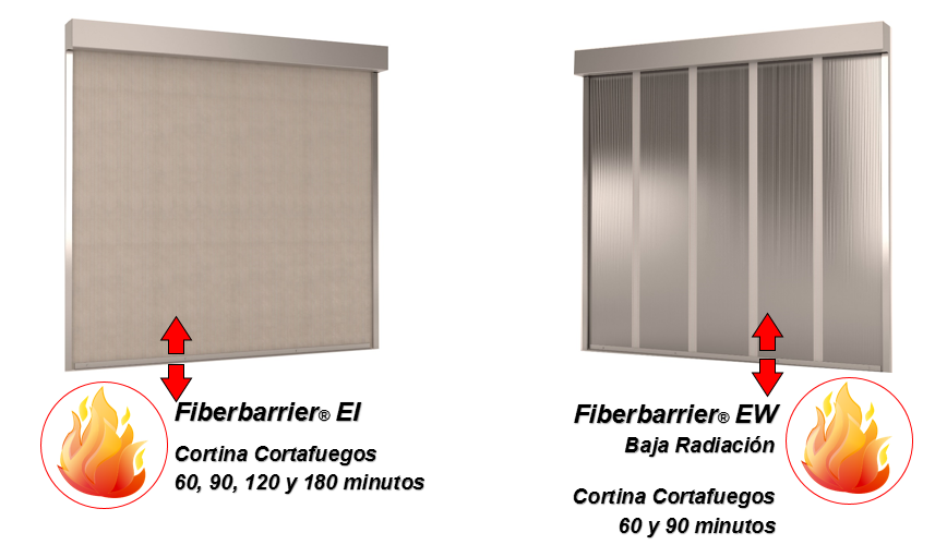 Caracteristicas Generales Fiberbarrier