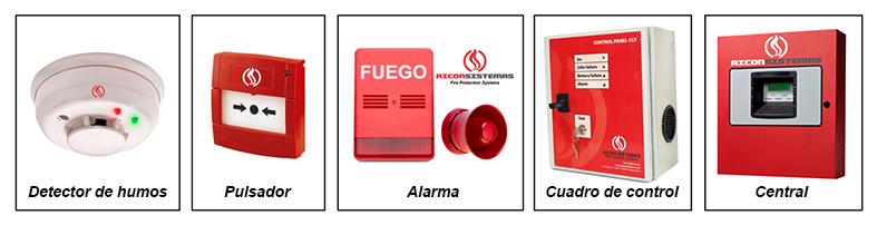 Componentes-Fiberbarrier-Aicon